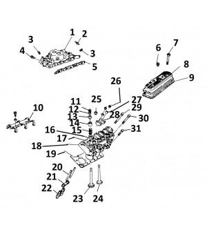 descriptif pour moteurs GM V6 4.3L