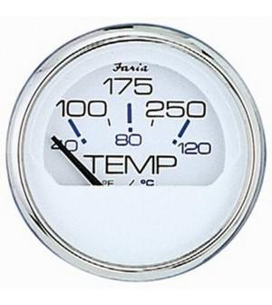 compteur température d'eau europe blanc