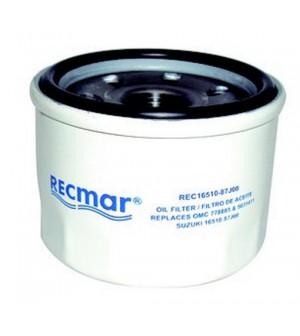 filtre à huile 25/70cv (1998-05)