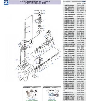 9.9C/F/FMH/MSH/MH/MHH-13.5AMH-15FE/FMH/F/MSH/MH-E15C