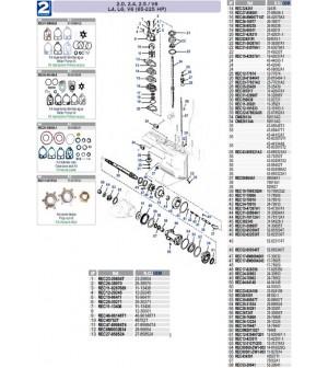 2.0L/2.4L/2.5L/V6 - L4/L6/V6 (65 à 225cv) 2 temps