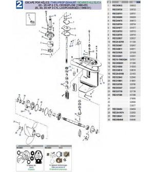 20/35 cv 2 cyl CROSSFLOW (1980 à 2005) 25/30/35 cv 3 cyl (1996 à 2001)