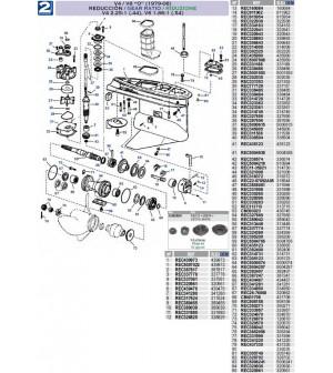 "V4/V6 ""O"" (1976 à 2006) ratio V4 2.25:1(.44) V6 1.86:1(.54)"
